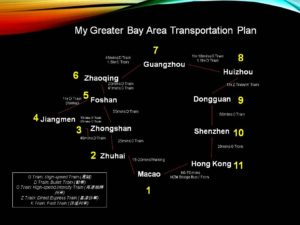 The Greater Bay Area Transportation Plan
